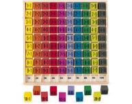 Tabla înmulţirii color